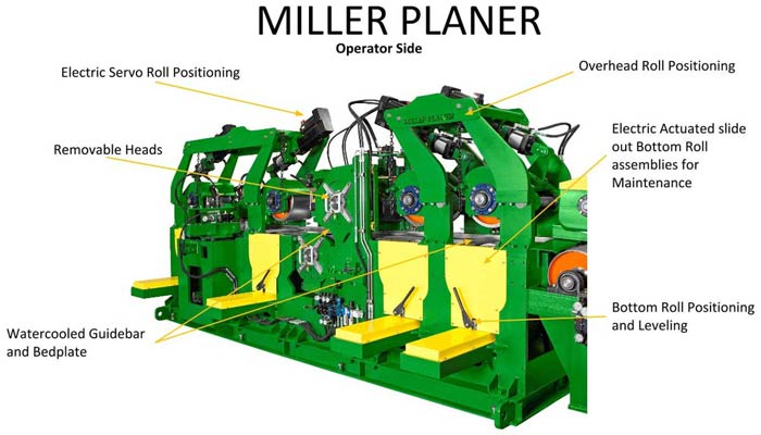 MILLER PLANER front back power point