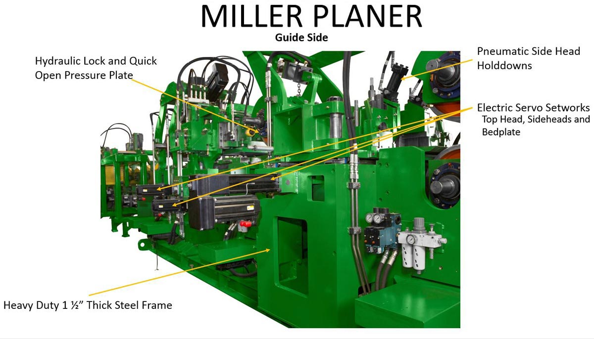 Miller Planer Manufacturing Inc What Does An Electric Do Small Untitled 2